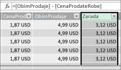 Kolona sa dobiti u tabeli programskog dodatka Power Pivot