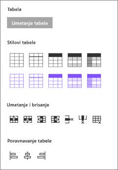 Umetanje opcija tabele