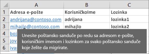 Kompletan uzorak datoteke za migraciju
