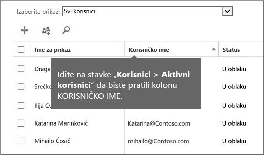 """Kolona """"Korisničko ime"""" u Office 365 centru administracije"""