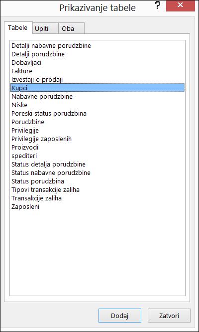 """Dijalog """"Prikaz tabele"""" u programu Access koji prikazuje imena tabela"""