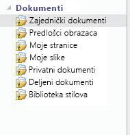 Nesinhronizovane ikonu dodaje liste u SharePoint radnom prostoru