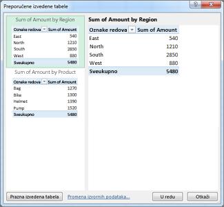 U preporučene izvedene tabele odaberite raspored izvedene tabele u programu Excel