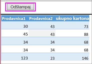 Pregled pre štampanja tabele