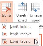 Brisanje tabele