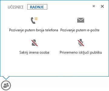 """snimak ekrana menija koji se prikazuje pri postavljanju pokazivača miša na dugme """"Osobe"""", sa izabranom karticom """"Radnje"""""""