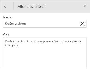 """Komanda """"Alternativni tekst"""" na kartici """"Grafikon"""""""
