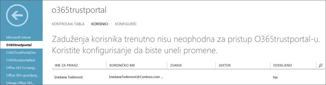 Prikazuje Azure AD sa listom korisnika za poverenje usluge.