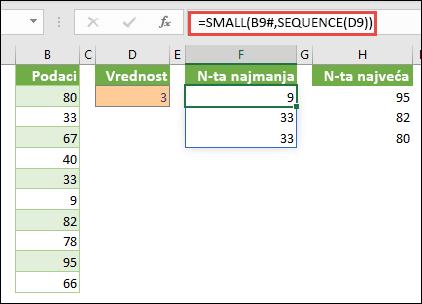 Formule niza za pronalaženje n najmanju vrednost u programu Excel: =SMALL(B9#,SEQUENCE(D9))