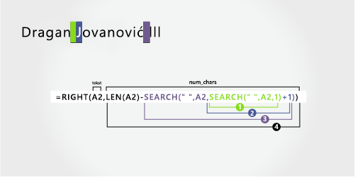 Formula za odvajanje i poslednje ime iza kojeg sledi sufiks