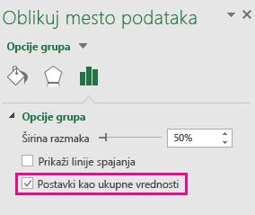 """Okno zadatka """"Oblikovanje mesta podataka"""" sa označenom opcijom """"Postavi kao ukupno"""" u sistemu Office 2016 za Windows"""