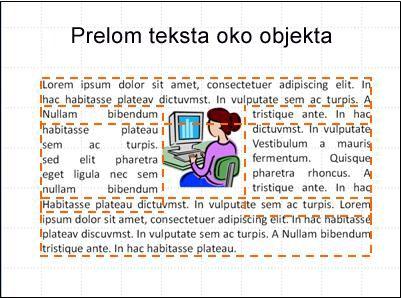 Slajd sa umetnutim objektom, prikazanim okvirima za tekst i dovršenim tekstom.