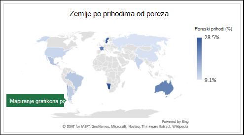 Excel MAP grafikon koji prikazuje vrednosti sa zemljama po prihodima od poreza