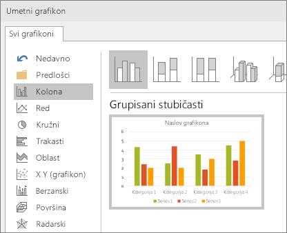 Prikazuje izbor stubičastog grafikona u programu PowerPoint
