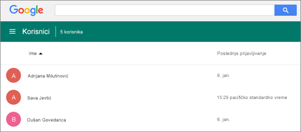 Lista korisnika u Google centru administracije.