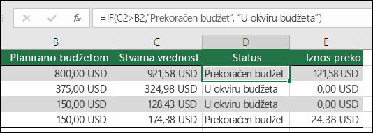 "Formula u ćeliji D2 je =IF(C2>B2,""Over Budget"",""Within Budget"")"