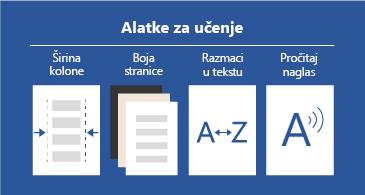 Četiri dostupne alatke za učenje pomoću kojih se dokumenti lakše čitaju