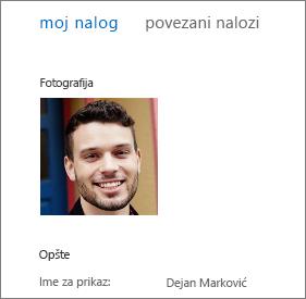 Slika korisnika.