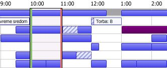 Outlook koordinatna mreža zauzetosti