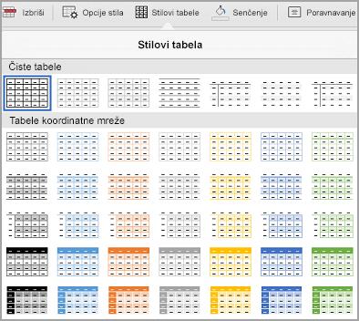 Galerija predložaka tabela iPad