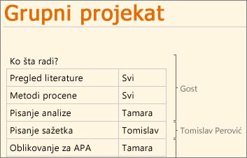 Više autora koji rade u programu OneNote Web App