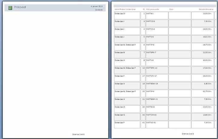 Pregled stranica izveštaja sa primenjenim prelomom stranice