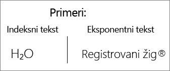 Primeri: Indeksni i eksponentni tekst