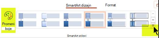 """Možete da promenite boju ili stil grafike pomoću opcija na kartici """"SmartArt dizajn"""" na traci."""
