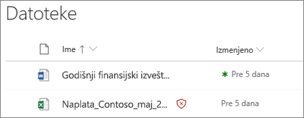Snimak ekrana datoteka u OneDrive for Business sa jednim otkrivena kao zlonamernog