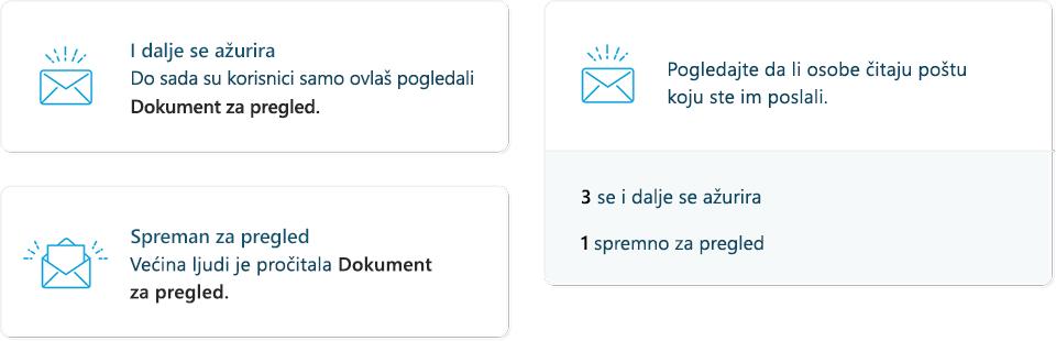 Snimak ekrana MyAnalytics Statistika e-pošte