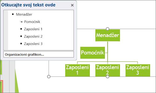 Prikazuje primer SmartArt organizacionog grafikona