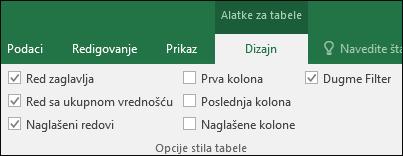 """Slika opcije """"Alatke za tabele"""" na traci kada je izabrana ćelija tabele"""
