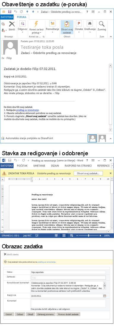 Poruka obaveštenja o zadatku, stavka za redigovanje i obrazac zadatka