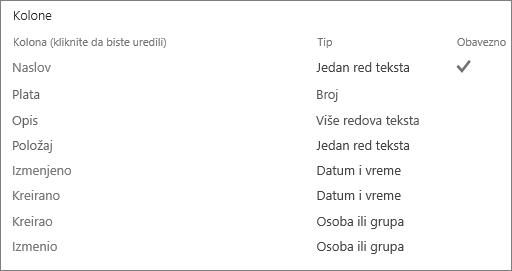 Uređivanje liste kolone