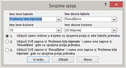Snimak ekrana svojstva spoja isticanje ime leva tabela