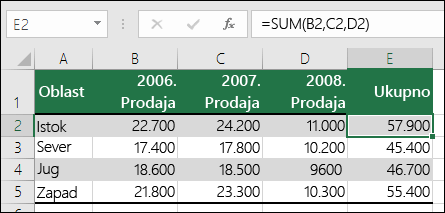 Formula koja koristi eksplicitne reference ćelija kao što je =SUM(B2,C2,D2) može da izazove grešku #REF! ako se kolona izbriše.