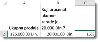 125.000 USD u ćeliji a2, 20.000 USD u ćeliji b2 i 16% u ćeliji c2