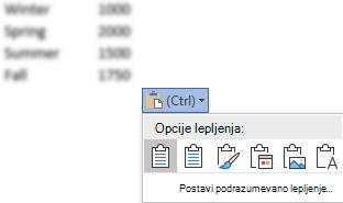 Dugme opcije lepljenja pored neke Excel podataka razvijenim da prikazuje opcije