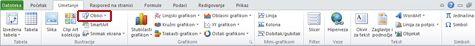 """Kartica """"Umetanje"""" sa istaknutom stavkom """"Oblici"""" u programu Excel 2010"""