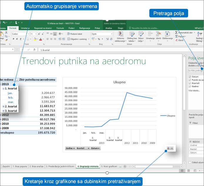 Izvedena tabela sa oblačićima koja prikazuje nove funkcije u programu Excel 2016