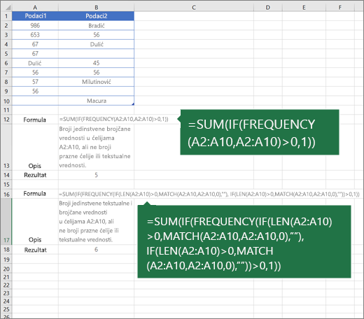 Primeri ugnežđenih funkcija za prebrojavanje jedinstvenih vrednosti među duplikatima