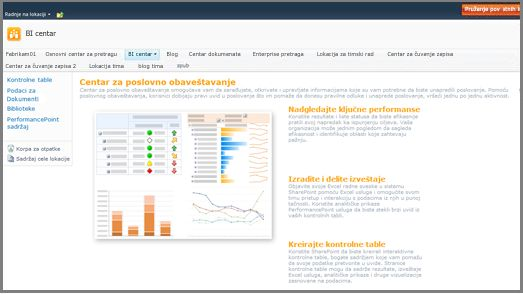 Centar za poslovno obaveštavanje je optimizovan za skladištenje BI elemenata