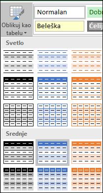 """Excel izbori iz galerije stilova za opciju """"Oblikuj kao tabelu"""""""