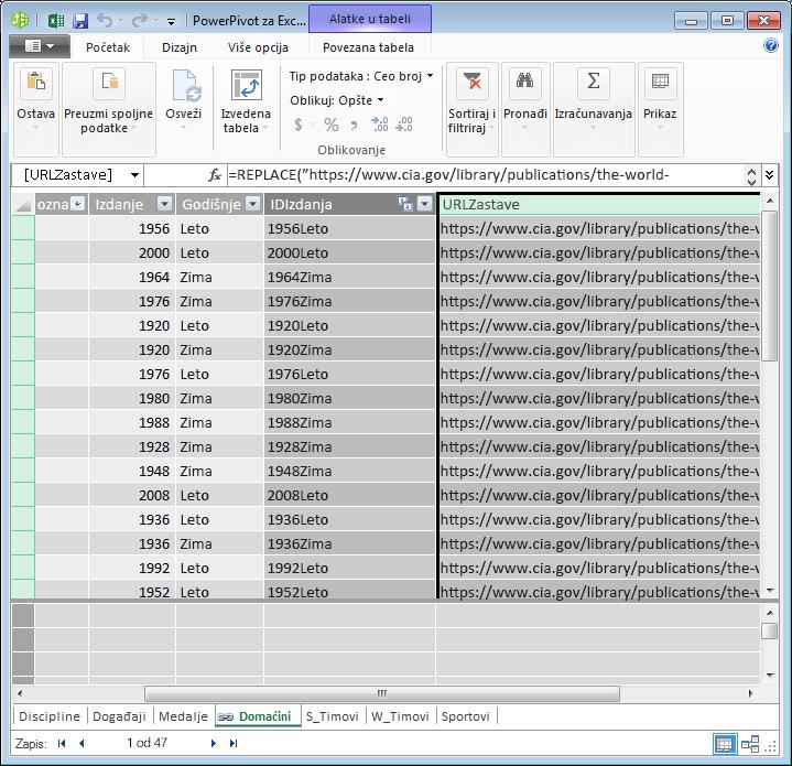 Power Pivot i DAX za kreiranje URL polja