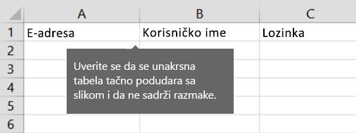Naslovi ćelija u Excel datoteci za migraciju