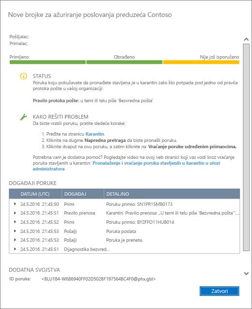 Snimak ekrana stranice sa detaljima o praćenju poruka prikazuje primer izgleda detalja o praćenju poruka.