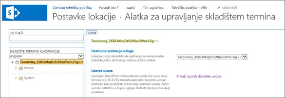 Ekran za upravljanje skladište termina