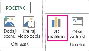 """Dugme """"2D grafikoni"""" na kartici """"Početak"""" u programu Power Map"""