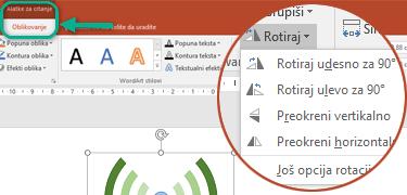 """Komande za rotaciju su dostupne na kartici """"Alatke za crtanje – Oblikovanje"""" na traci sa alatkama. Izaberite objekat koji želite da rotirate, a zatim kliknite na traku."""