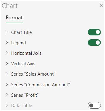 Excel za veb Okno grafikona
